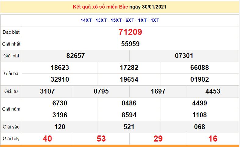 XSMB 30/1 - xổ số miền Bắc hôm nay - KQXSMN thứ 7 hàng tuần - SXMB 30/1/2021 - dự đoán XSMN 31/1