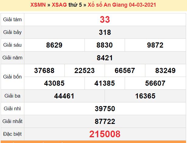 XSAG 11/3 - Kết quả xổ số An Giang hôm nay 11/3/2021 - SXAG 11/3 - KQXSAG thứ 5