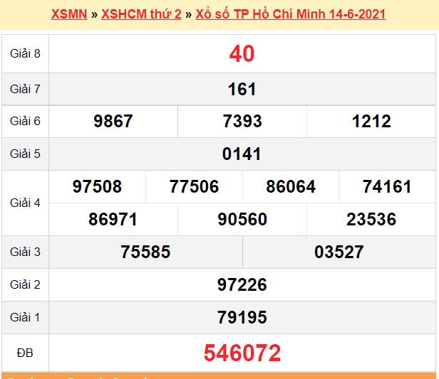 XSHCM 14/6 - Kết quả xổ số TP.HCM hôm nay 14/6/2021 - SXHCM 14/6 - KQXSHCM thứ 2