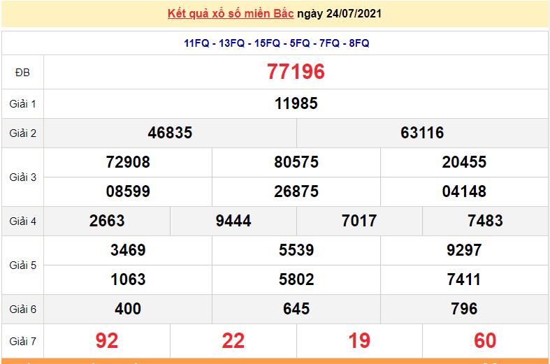 XSMB 26/7 - Kết quả xổ số miền Bắc hôm nay 26/7/2021 - xổ số hôm nay 26/7 - dự đoán XSMB