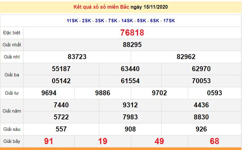 XSMB 16/11 - Trực tiếp kết quả xổ số miền Bắc hôm nay - XSMB chủ Nhật - SXMB 16/11 - dự đoán XSMB 17/11