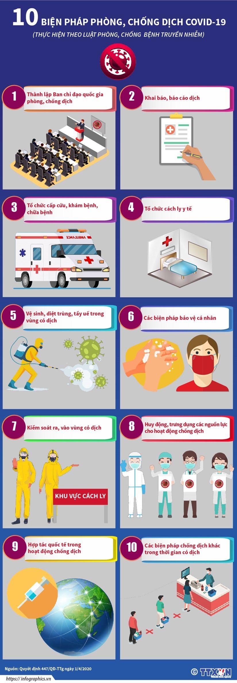 infographic 10 bien phap phong chong dich benh covid 19
