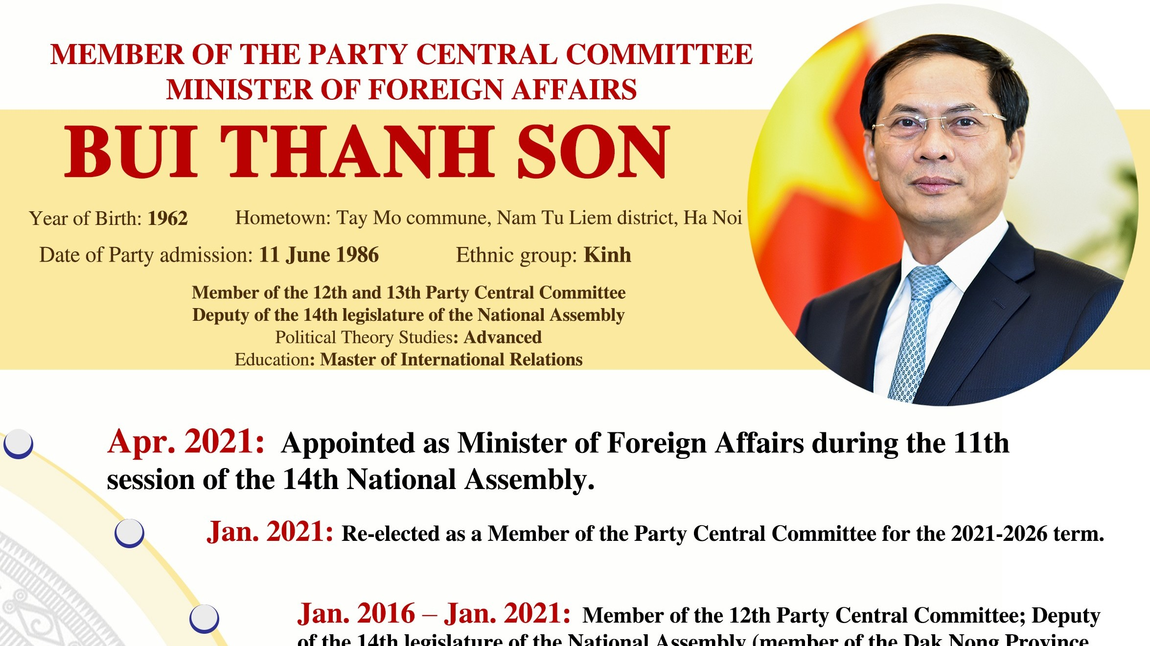 (Inforgraphic) Minister of Foreign Affairs Bui Thanh Son