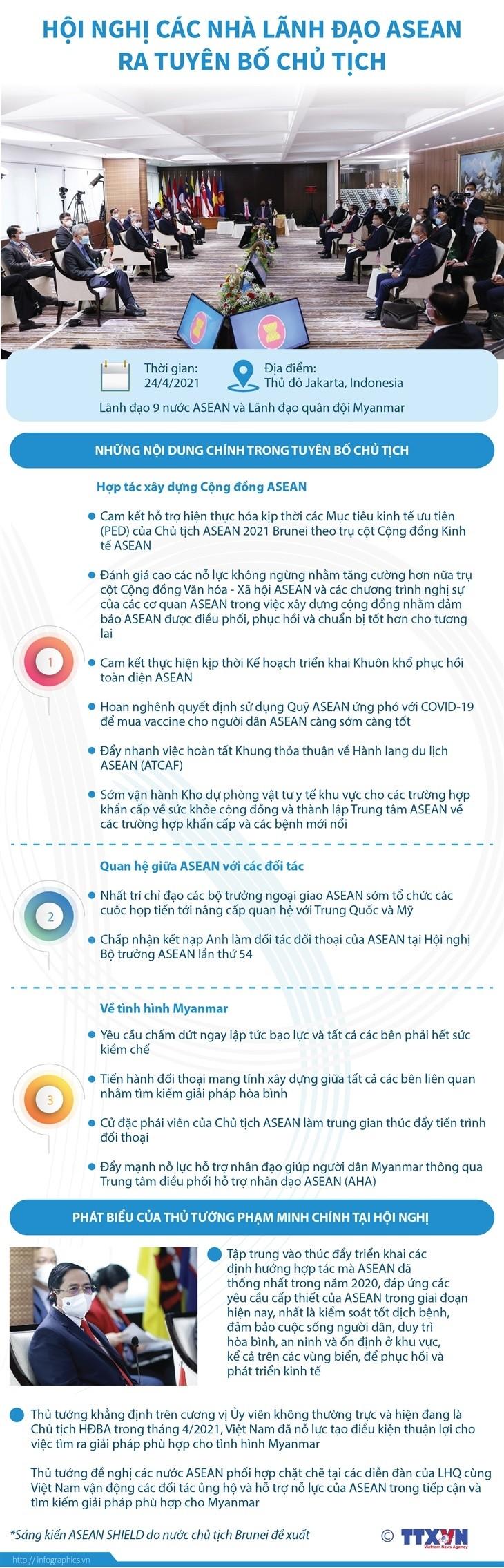 Những nội dung chính của tuyên bố Chủ tịch Hội nghị các nhà lãnh đạo ASEAN
