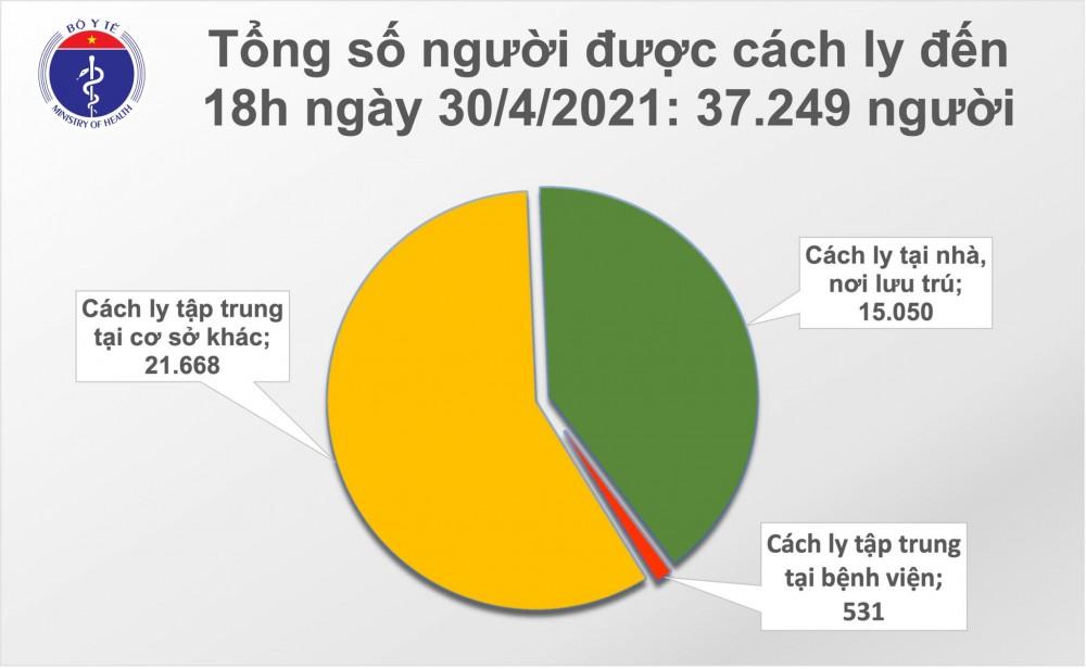 Covid-19 ở Việt Nam chiều 30/4: Thêm 14 ca mắc Covid-19, có 4 ca ghi nhận trong nước tại Hà Nam và Hà Nội