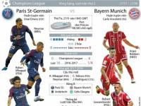 """Paris Saint Germain """"đại chiến"""" Bayern Munich"""